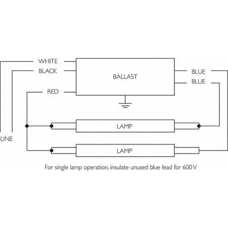 philips advance philips advance 59 watts 1 or 2 ls electronic ballast icn 2p32 n zoro