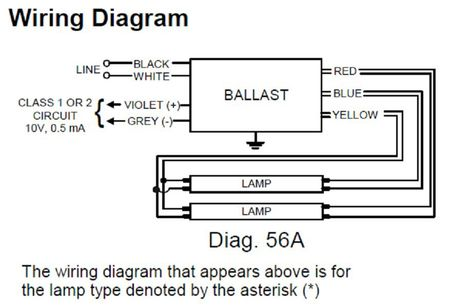 Z o8Fzocg philips advance dimming ballast, electronic, 120 to 277v izt 2s28 277v ballast wiring diagram at suagrazia.org
