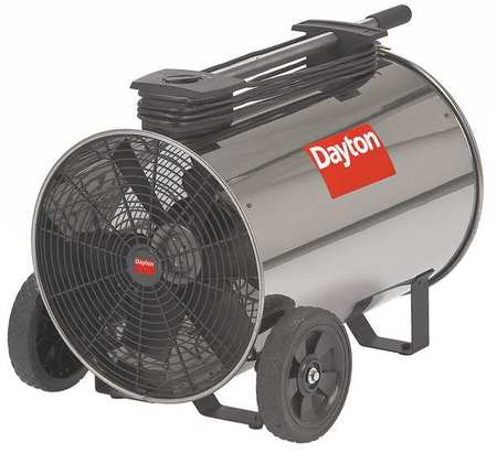 Portable Blowers and Fans