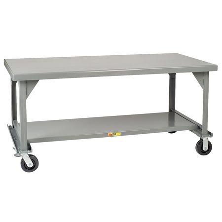 Modular Workbenches