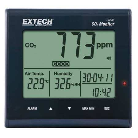 Desktop Indoor Air Quality Carbon Dioxide Monitor