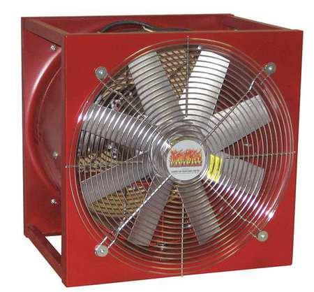 Portable Utility Fans