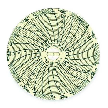 """3"""" Circular Paper Charts,  7 Day"""