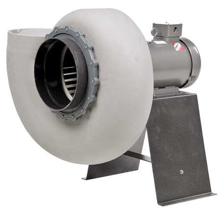 Direct Drive Forward Curve Blowers