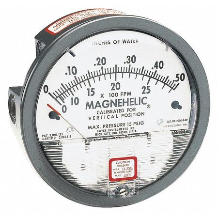 Pressure Gauge, 0 to 1 In H2O