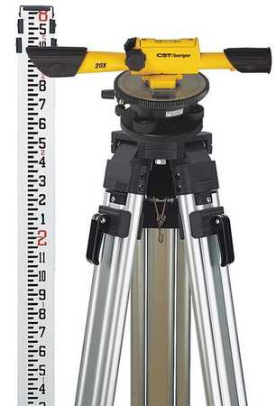 how to work out the level of magnification