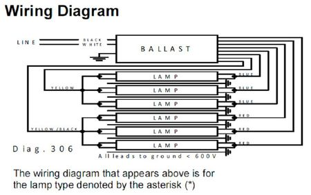 philips advance philips advance 415 watts 4 5 or 6 lamps ballast rh zoro com Ballast Connection Diagrams Electronic Ballast Circuit Diagram