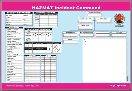 dms hazmat ics worksheet pk25 dms 05566. Black Bedroom Furniture Sets. Home Design Ideas