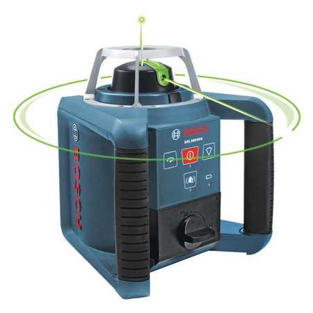 Rotary Laser Level,Interior,Green,Dual
