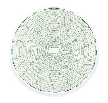 Paper Chart, 8 In, 0 - 200 F/C, 7 Day, PK60