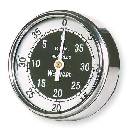 Analog Dial Tachometer