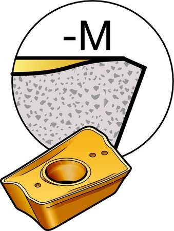 Milling Insert, R390-18 06 12M-PM 4240