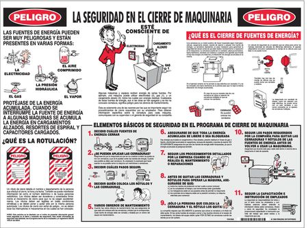 Poster, 18X24, Lockout Safety, Spanish