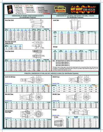 Engineering Tech Sheet, Morse Taper Shank