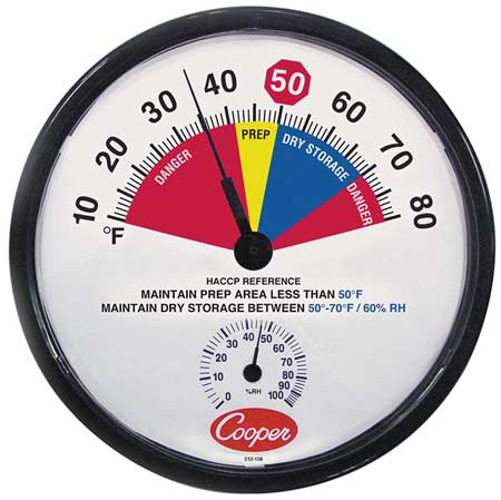 Prep and Dry Storage Analog Hygrometer,