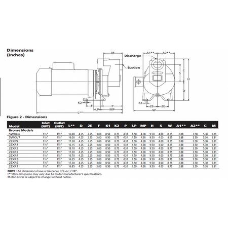 Centrifugal Pump, 3/4HP, 1 Ph, 115/208-230V