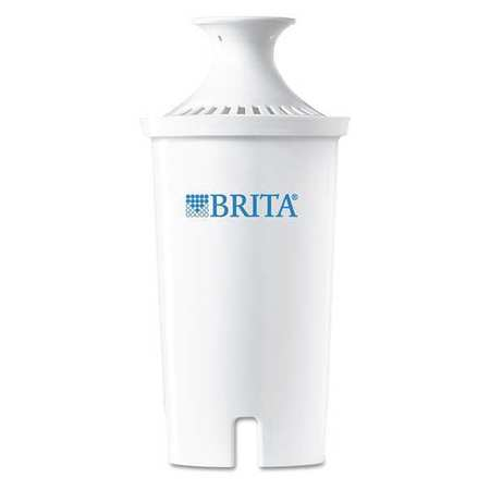 how to change filter in brita pitcher