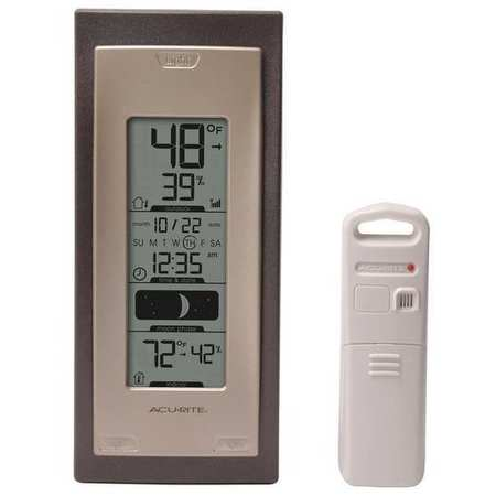 Wireless Thermometer and Hygrometer