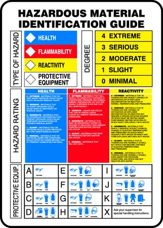 Accuform Chemical Sign, Hazardous Material ID, 14x10 in ...