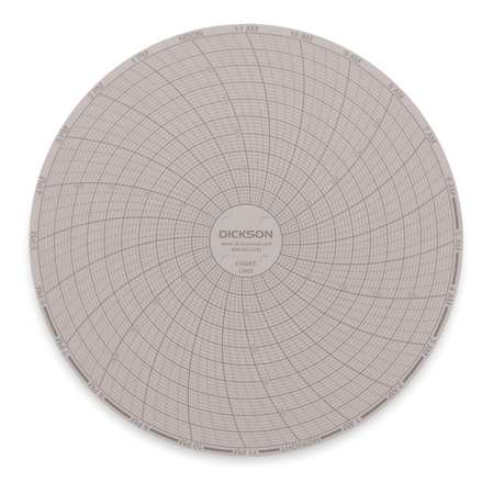 Circular Chart, 6 In, 0 to 250, 24 Hr, Pk60