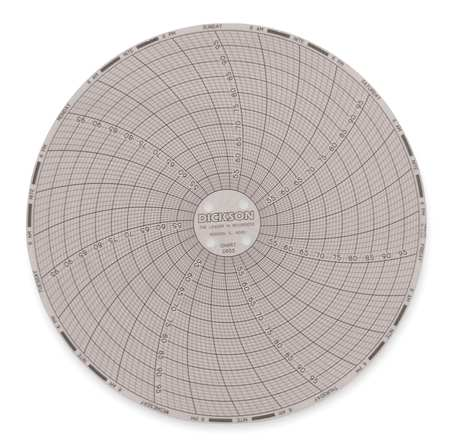 Circular Chart, 6 In, 50 to 100, 7 Day, Pk60