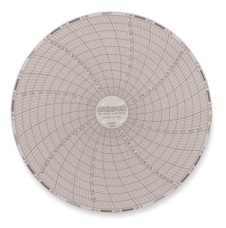 Circular Chart, 6 In, 0 to 200F, 7 Day, Pk60