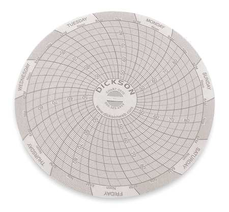 Circular Chart, 4 In, 45 to 90F, 7 Day, Pk60
