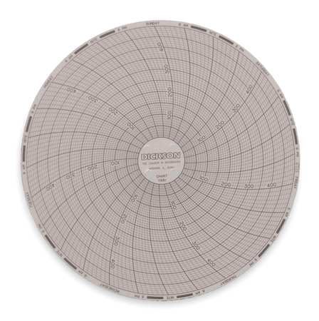 Circular Chart, 6 In, 0 to 500, 7 Day, Pk60