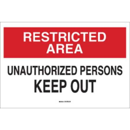 Restricted Areas - Authorized Personnel Signs