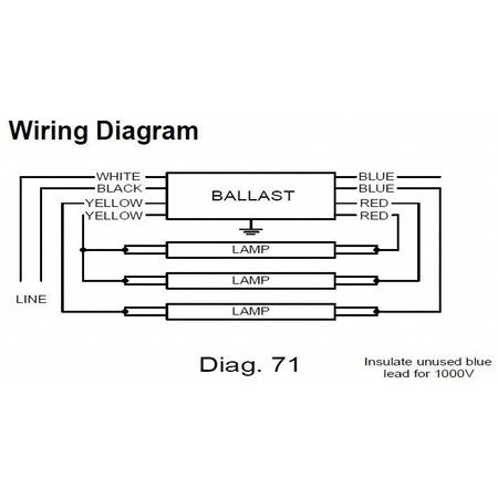 3 l t8 ballast wiring diagram free download philips advance philips advance 112 watts, 4 lamps ... t8 ballast wiring schematic