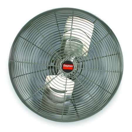 Air Circulator, 18 In, 2875 cfm, 115V