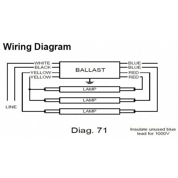 Philips Advance 112 Watts  4 Lamps  Electronic Ballast